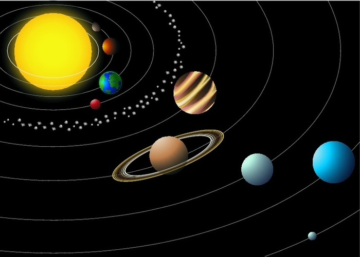 Solar System Scope | Discover the COSMOS